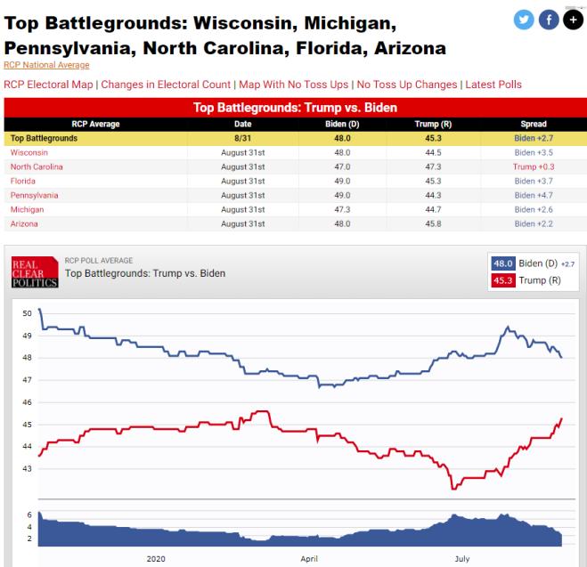 Battlefield state polling
